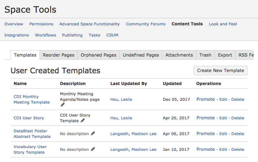 Create A Template Community For Data Integration Myusgs Confluence