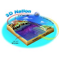 3D Nation Requirements and Benefits Study