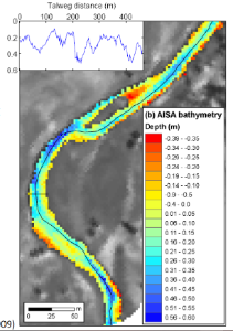 Example river bathymetry output from the ORByT